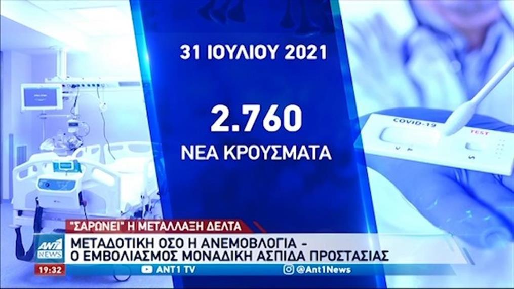 Κορονοϊός: 2760 νέα κρούσματα στην Ελλάδα