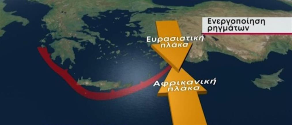 Το ελληνικό σεισμικό τόξο και οι 6 μεγάλοι σεισμοί του 2008 (βίντεο)