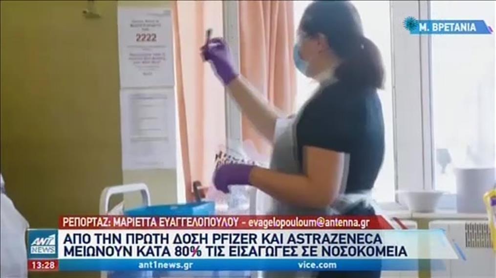 Θετικά νέα για τα εμβόλιο κατά του κορονοϊού