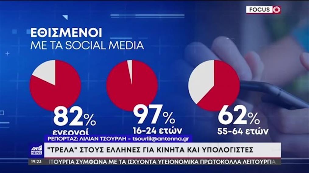 """""""Βυθισμένοι"""" στον κόσμο του διαδικτύου οι Έλληνες"""