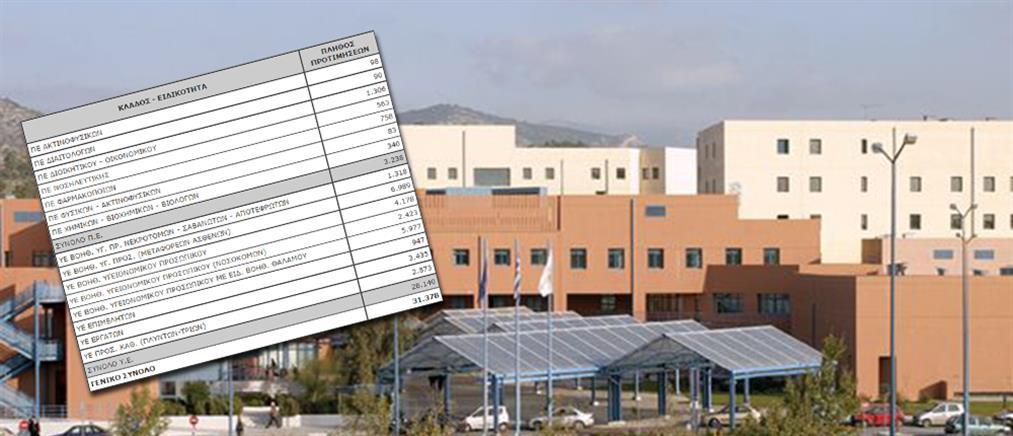 Προσλήψεις στα δημόσια νοσοκομεία