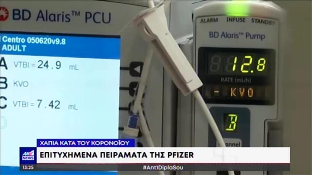 Κορονοϊός: πειράματα της Pfizer με χάπια