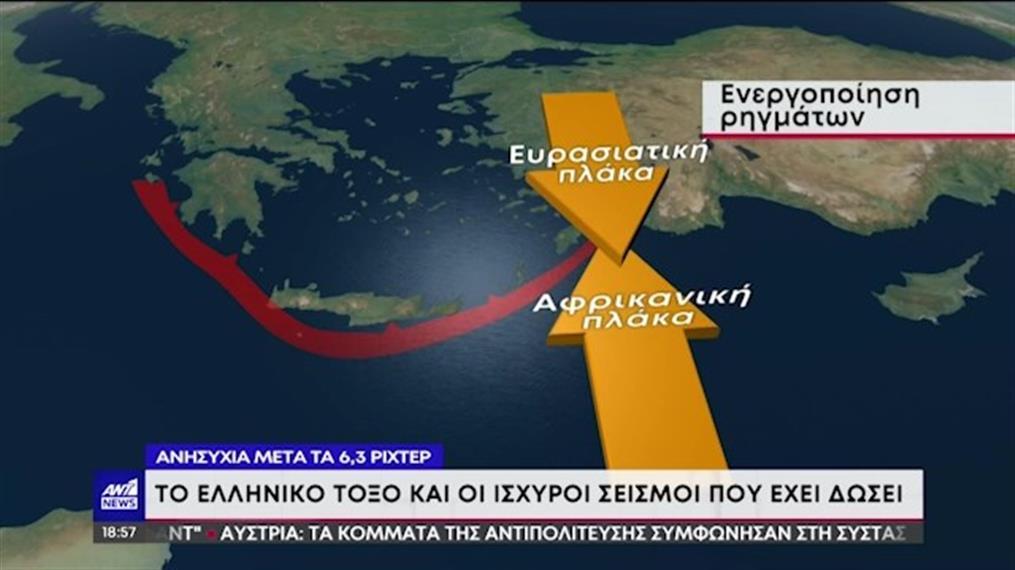 Σεισμοί: Το ελληνικό τόξο και οι μεγάλοι σεισμοί των τελευταίων ετών