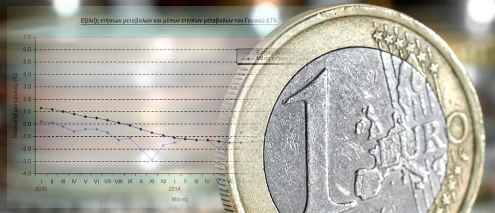 Ευρωζώνη: αρνητικός πληθωρισμός για τέταρτο συνεχόμενο μήνα