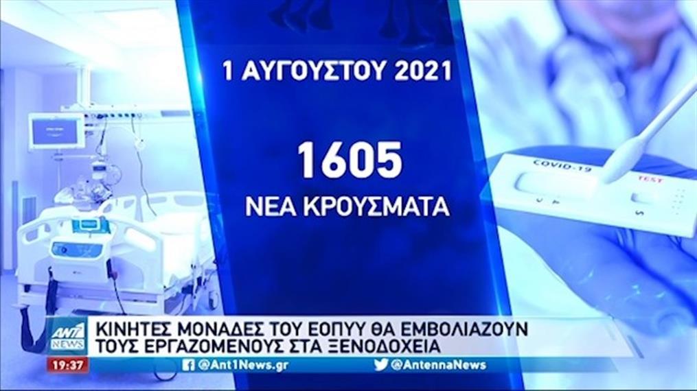 Κορονοϊος: 1605 νέα κρούσματα στην Ελλάδα