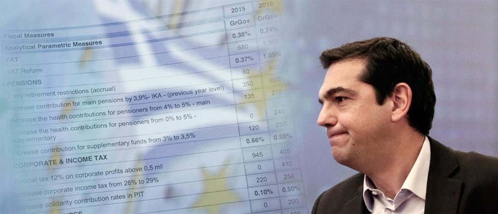 Αυτή είναι η πλήρης πρόταση που κατέθεσε η Ελλάδα