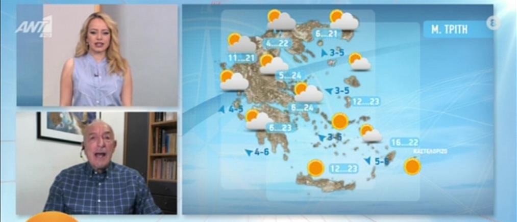 Ο καιρός το Πάσχα από τον Τάσο Αρνιακό (βίντεο)