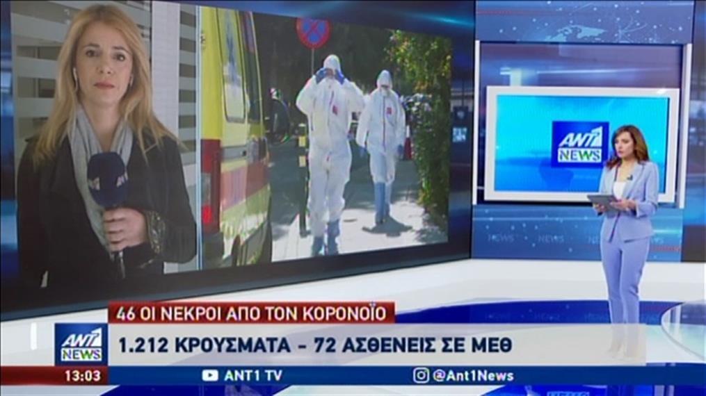 Ξεπέρασαν τους 45 οι νεκροί από κορονοϊό στην Ελλάδα