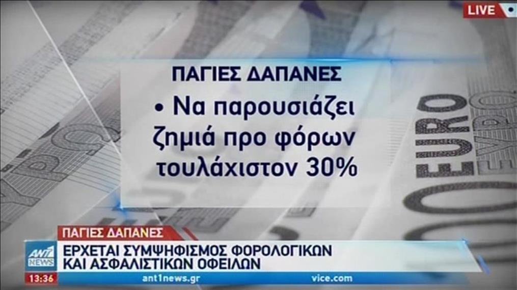 Κάλυψη παγίων δαπανών με συμψηφισμό οφειλών