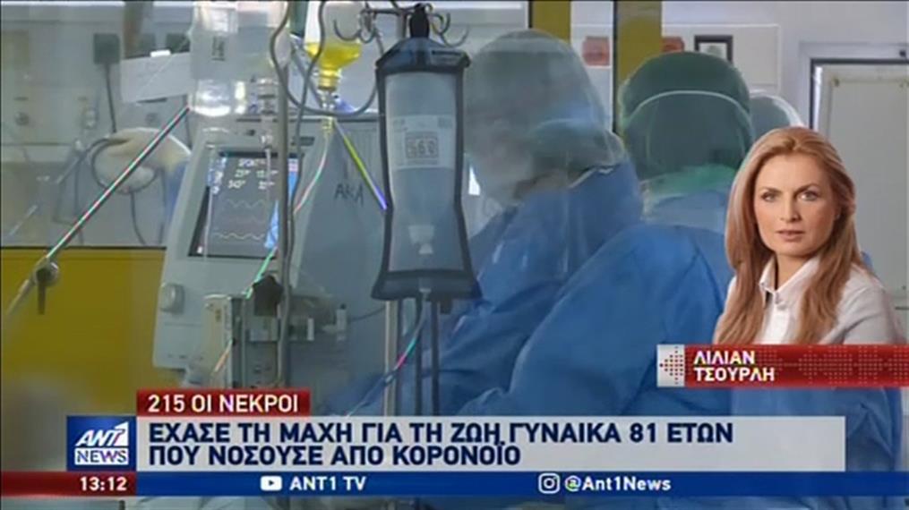 Κορονοϊός: 215 οι νεκροί στην Ελλάδα