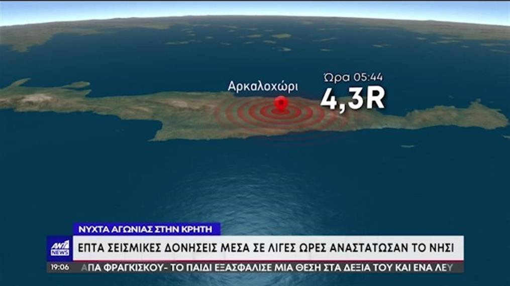 Αρκαλοχώρι: ο σεισμός έγινε «μόνιμος κάτοικος» της περιοχής