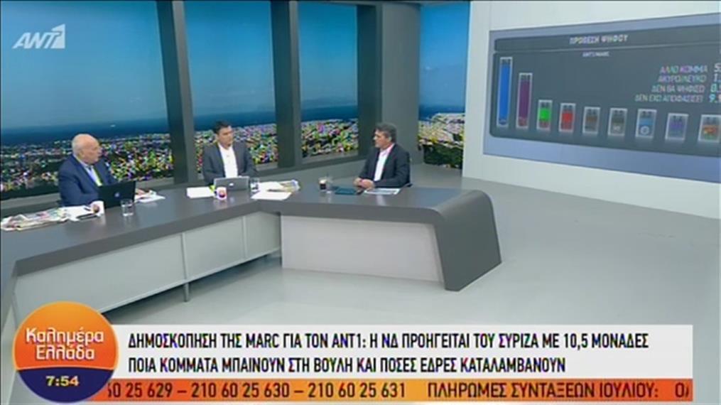 Ο Θωμάς Γεράκης για τη νέα δημοσκόπηση της MARC για τον ΑΝΤ1