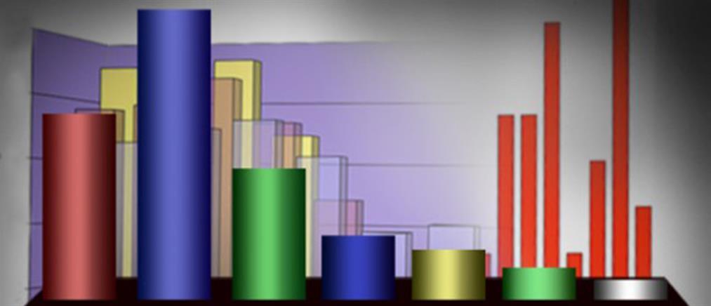 Δημοσκόπηση: διψήφιο προβάδισμα για τη ΝΔ