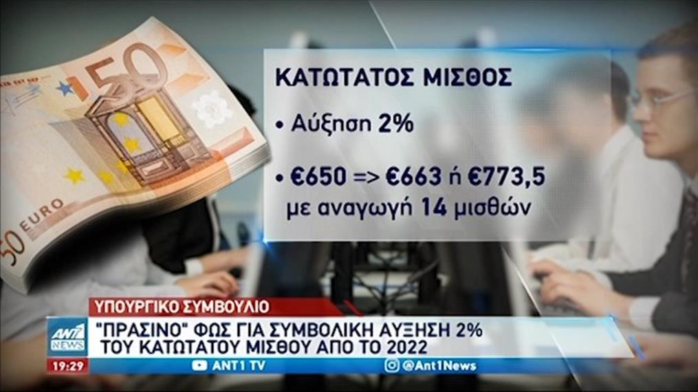 Κατώτατος μισθός: Συμβολική αύξηση αποφάσισε το Υπουργικό Συμβούλιο