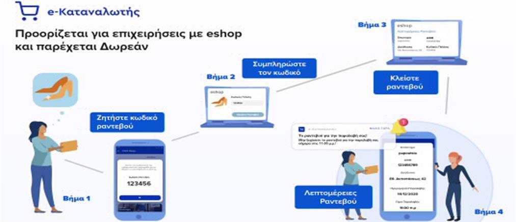 e-καταναλωτής: Αναβάθμιση της ψηφιακής εφαρμογής