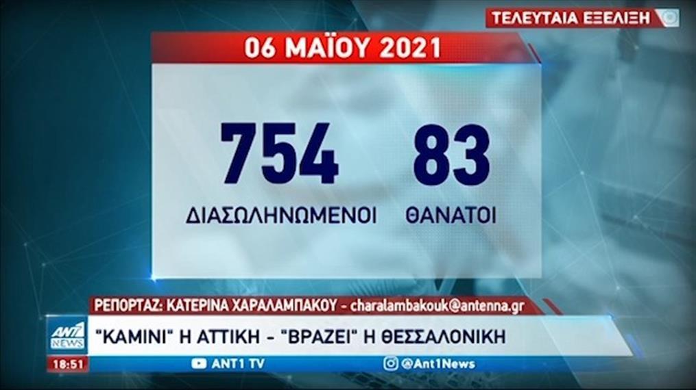 Κορονοϊός: 3.421 νέα κρούσματα στην Ελλάδα
