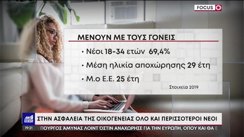 Όλο και περισσότεροι νέοι μένουν με τους γονείς τους