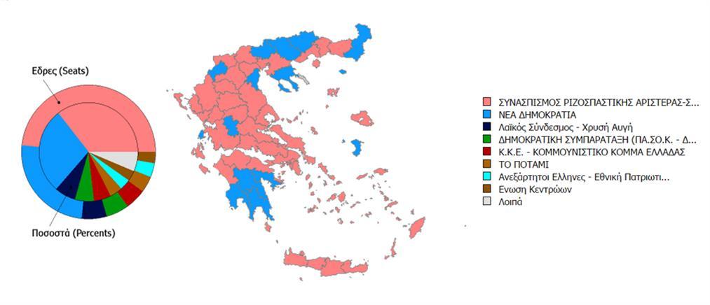 Τα τελικά αποτελέσματα των βουλευτικών εκλογών