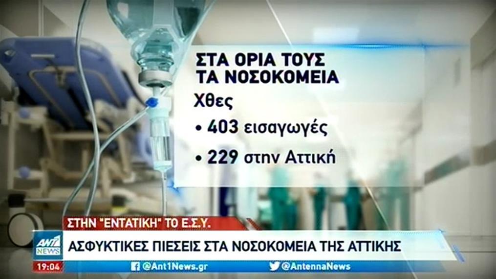 Ο κορονοϊός πλημμύρισε τα νοσοκομεία στην Αττικη