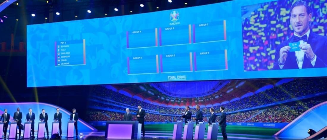 Οι όμιλοι του Euro 2020