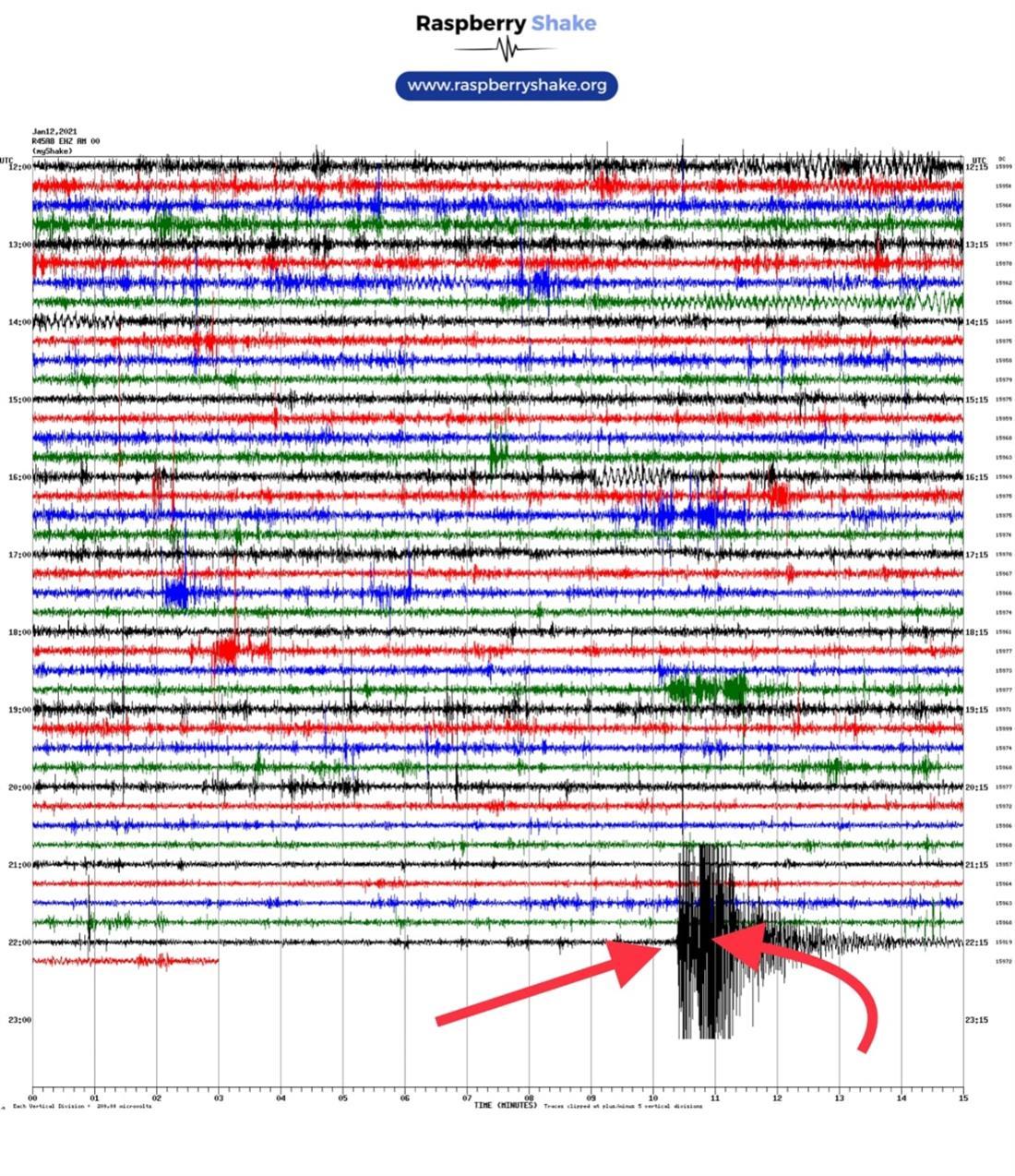 Σεισμός - Στερεά Ελλάδα - Αίγιο