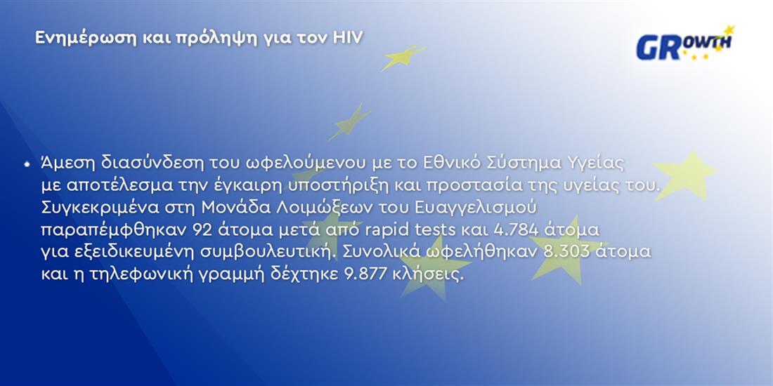 Κάρτες - GRοwth - 52 - HIV