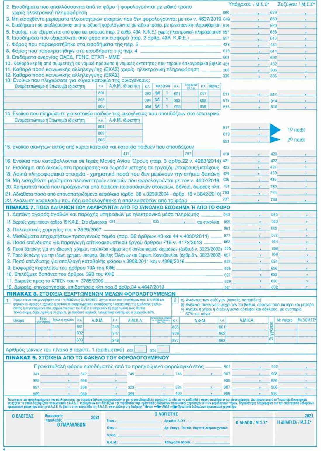 Φορολογικές δηλώσεις 2021 - Ε1 - σελ4