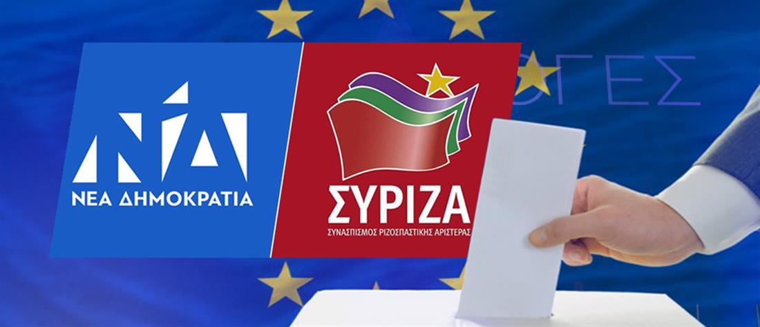 To exit poll για τις Εκλογές 2019