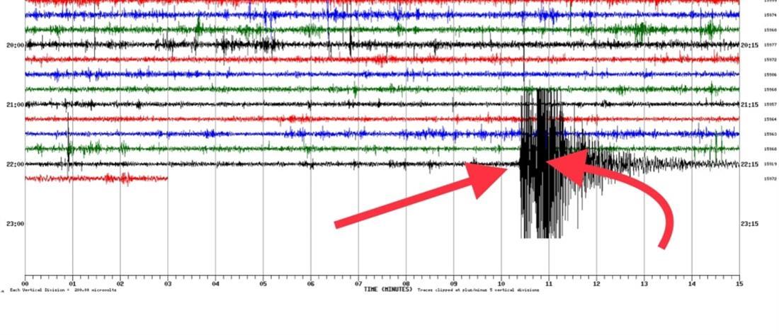 Σεισμός ταρακούνησε Αχαϊα και Στερεά Ελλάδα