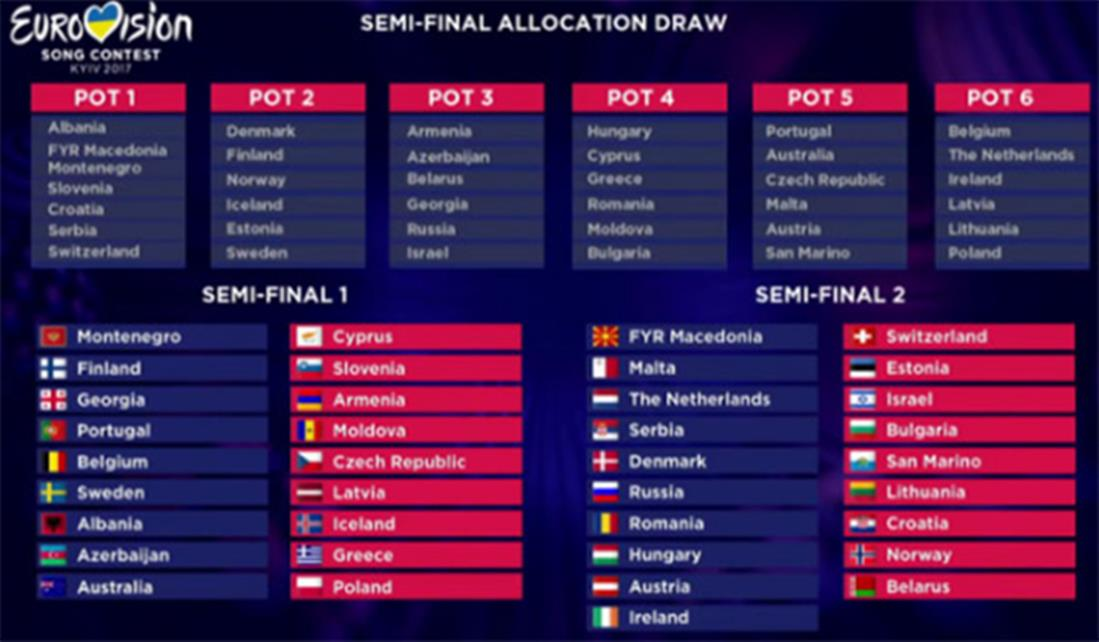 Eurovision: Η κλήρωση των ημιτελικών - Πότε διαγωνίζεται η Ελλάδα;