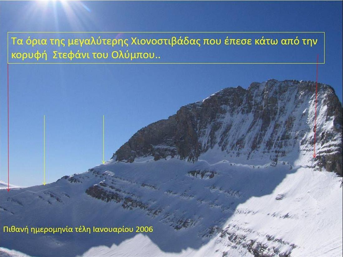 ΟΛΥΜΠΟΣ - ΧΙΟΝΙ - ΧΙΟΝΟΣΤΙΒΑΔΑ