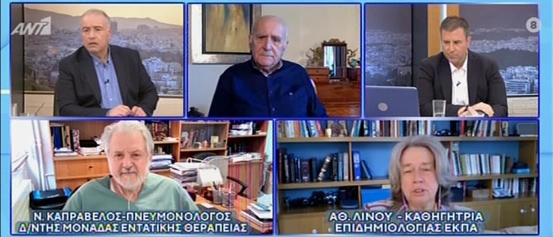 Λινού στον ΑΝΤ1: ίσως να μην έχουμε φτάσει στην κορύφωση του τρίτου κύματος στην Αττική (βίντεο)