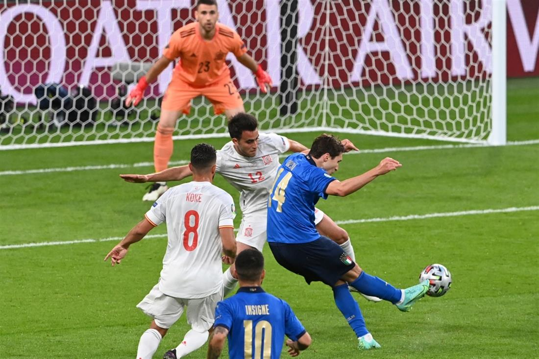 Euro 2020 - Ιταλία - Ισπανία