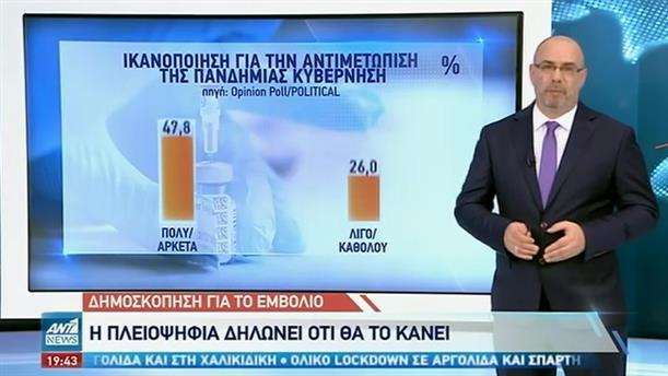 Εμβόλιο: η πλειοψηφία δηλώνει ότι θα το κάνει!
