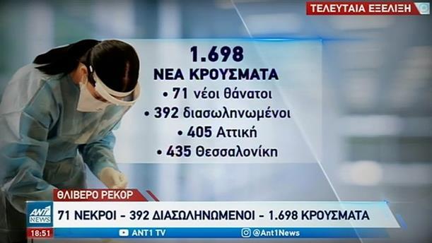 Κορονοϊός: 1698 νέα κρούσματα και 71 θάνατοι στην Ελλάδα