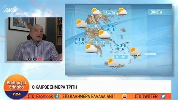 ΚΑΙΡΟΣ – ΚΑΛΗΜΕΡΑ ΕΛΛΑΔΑ - 04/12/2018