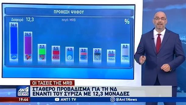 Σταθερό προβάδισμα για τη ΝΔ έναντι του ΣΥΡΙΖΑ