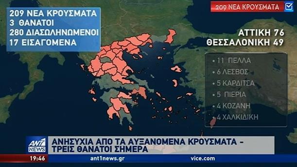 «Καλπάζει» ο κορονοϊός στην Ελλάδα