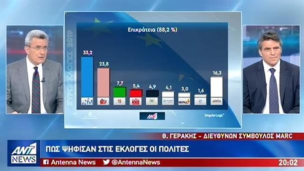 Πως ψήφισαν οι Έλληνες, σύμφωνα με τα ευρήματα των Exit Polls