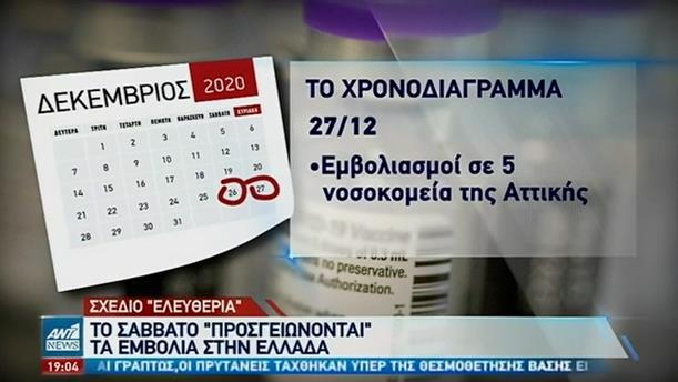 Κορονοϊός: Ποιοι θα εμβολιαστούν πρώτοι στην Ελλάδα