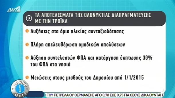 Πρωινό ΑΝΤ1 – Εκπομπή - 21/11/2014