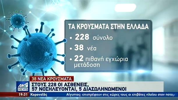 Κορονοϊός: τρεις νεκροί και συνολικά 228 κρούσματα στην Ελλάδα