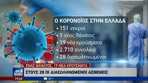 Κορονοϊός: 19 νέα κρούσματα στην Ελλάδα