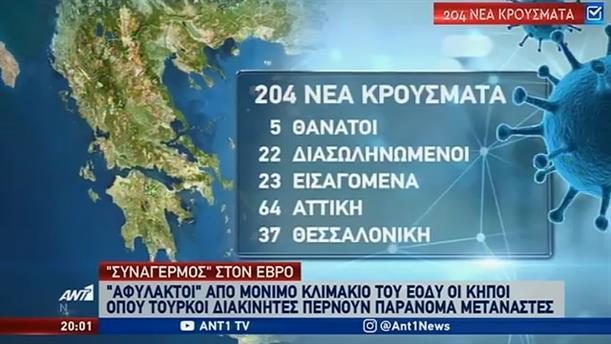 Κορονοϊός: συναγερμός ανά την Ελλάδα