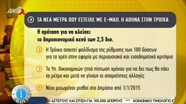 Πρωινό ΑΝΤ1 – Εκπομπή - 01/12/2014