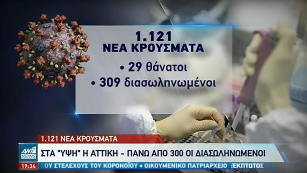 Κορονοϊός: 1.121 νέα κρούσματα στην Ελλάδα