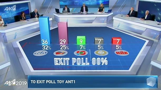 ΕΚΛΟΓΕΣ 2019 - EXIT POLL - 26/05/2019