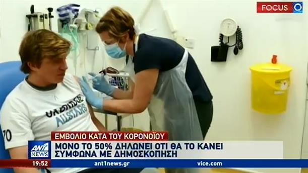 Κορονοϊός – έρευνα: επιφυλακτικοί για το εμβόλιο οι Έλληνες