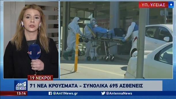 Προμήθεια 5 τόνων χλωροκίνης έκανε η Ελλάδα