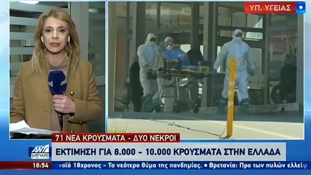 Εκτίμηση για 8.000 – 10.000 ασθενείς με κορονοϊό στην Ελλάδα